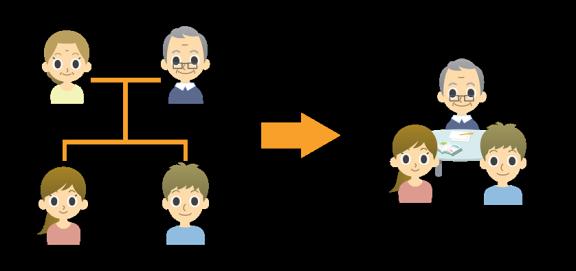 外国人在日本立遗嘱的 5 个优势