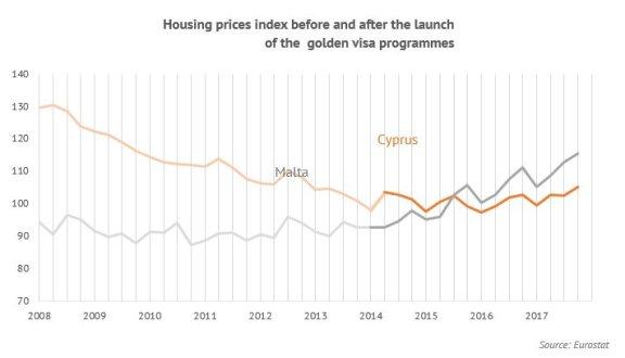 国际房地产五大发展趋势了解一下