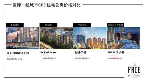 国际一线城市CBD住宅公寓价格对比