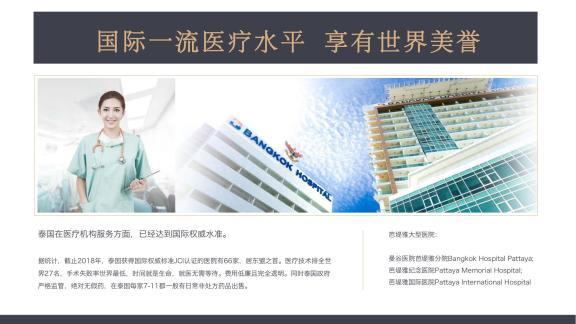 国际一流医院