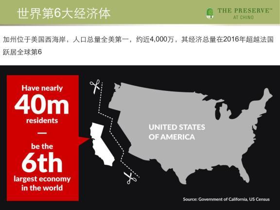 世界第6大经济体