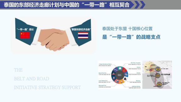 东部经济走廊计划