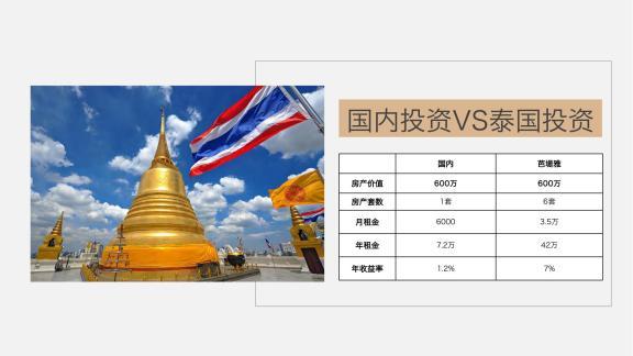 国内投资VS泰国投资