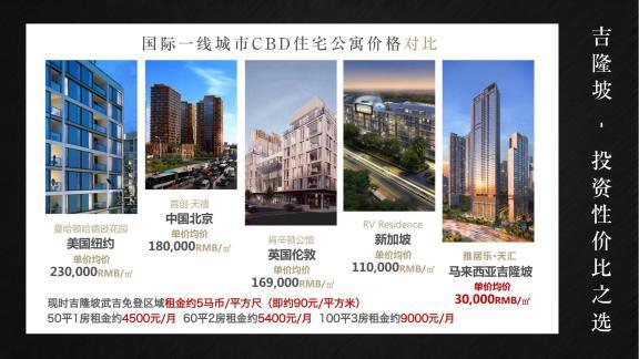 公寓价格对比
