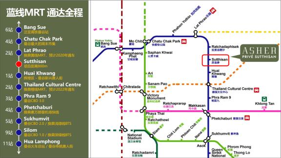 蓝线MRT