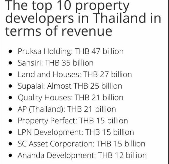 泰国房地产开发商 TOP10
