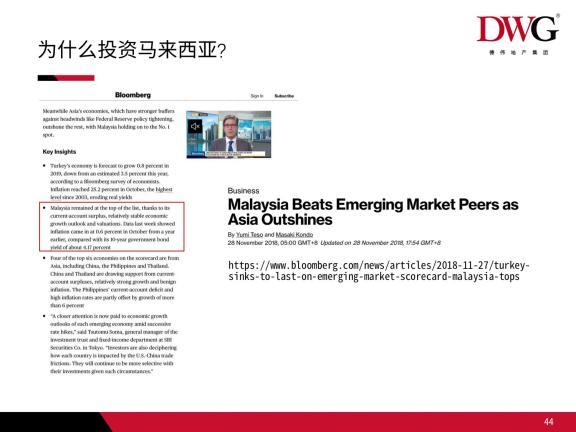 为什么投资马来西亚